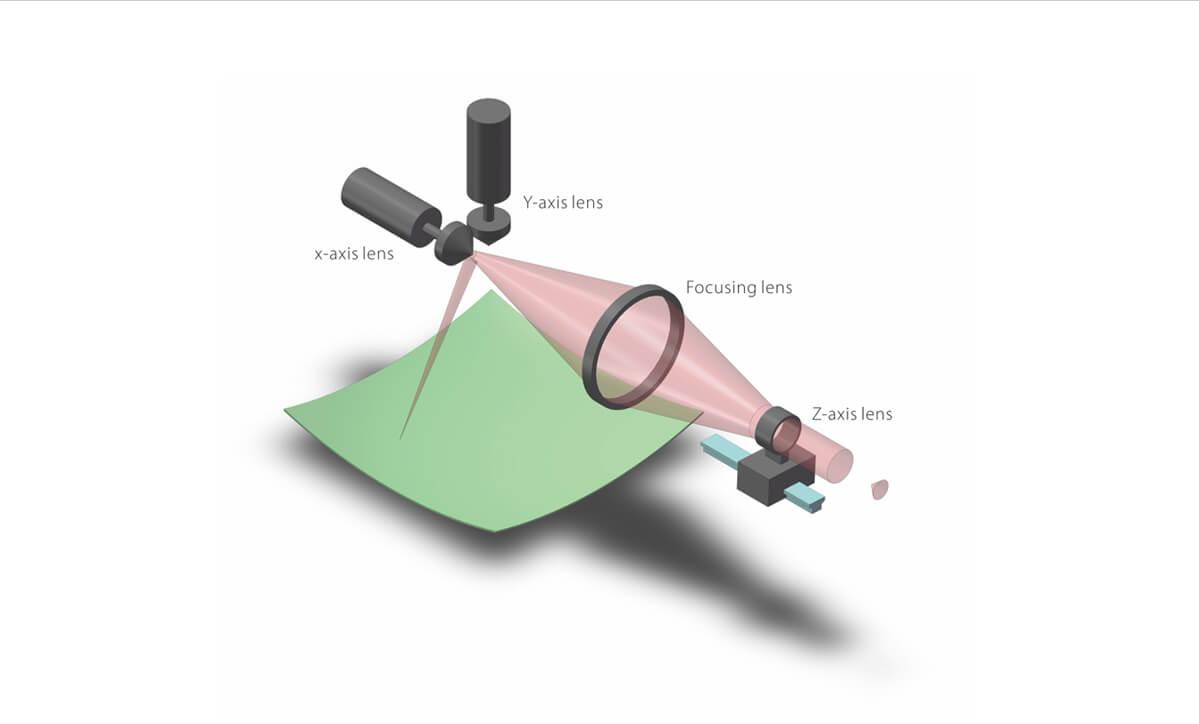 Taste Laser: avant-garde laser marker