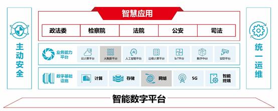康匯科技-【八大行業解決方案】