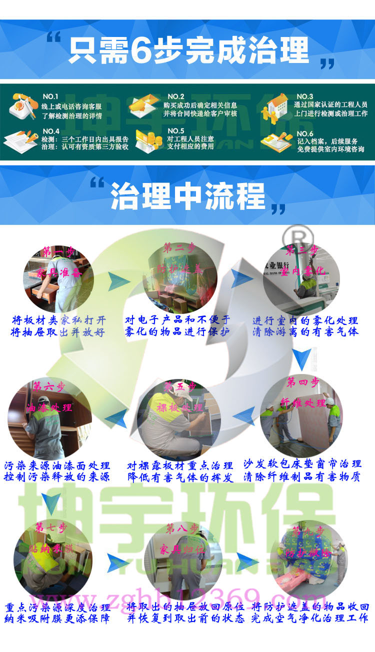 室内空气治理的流程和计价方式