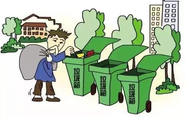 现实生活中可回收的废物包括哪些...