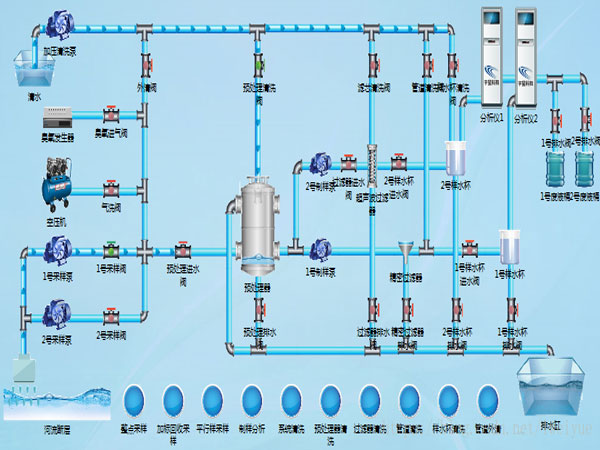 上海组态软件的开发(C#)