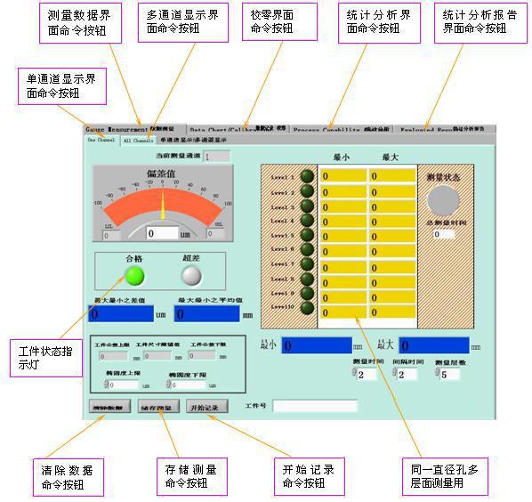 标准版测量统计软件